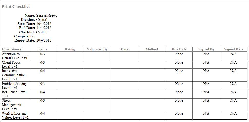 My Checklists - Checklist Report