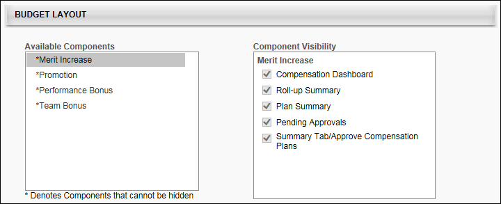 compensation task create layout budget layout