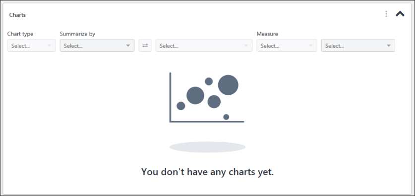 Charting