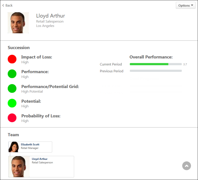 View People Page View Employee Profile – Employee Profile